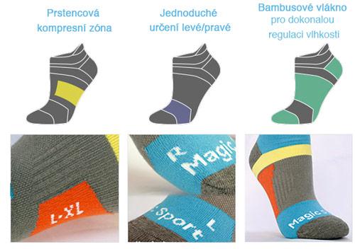 RUN - gelové sportovní ponožky 237ed11fb0