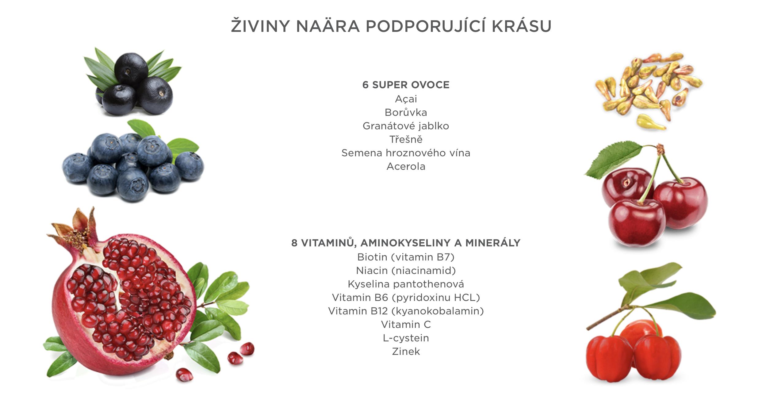 Ingredience nápoje Naara